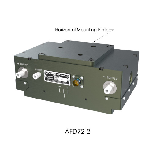 Horizontal Mount AFD72 Robotic End Effector PushCorp