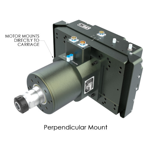 Perpendicular Mount of SM0612 high Torque Servo Spindle