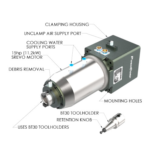 STEC1515 Detailed Drawing PushCorp Robotic Servo Spindle